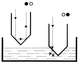 Messprinzip optoelektronische Sensoren